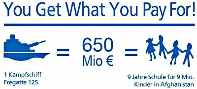 Logo You Get What You Pay For! 1 Kampfschiff Fregatte 125 = 650 Mio Euro = 9 Jahre Schule für 9 Mio. Kinder in Afghanistan.